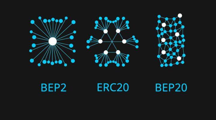 خرید و فروش با شبکه Bep2 و Bep20 و ERC20